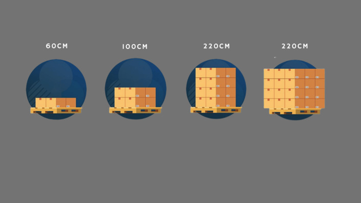 Max Pallet Height