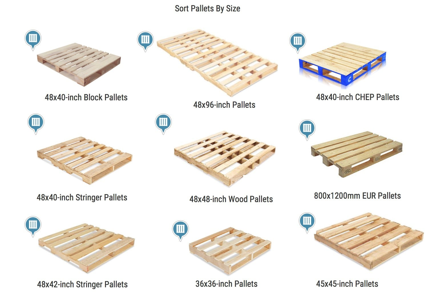 Different Pallet Size Diagram