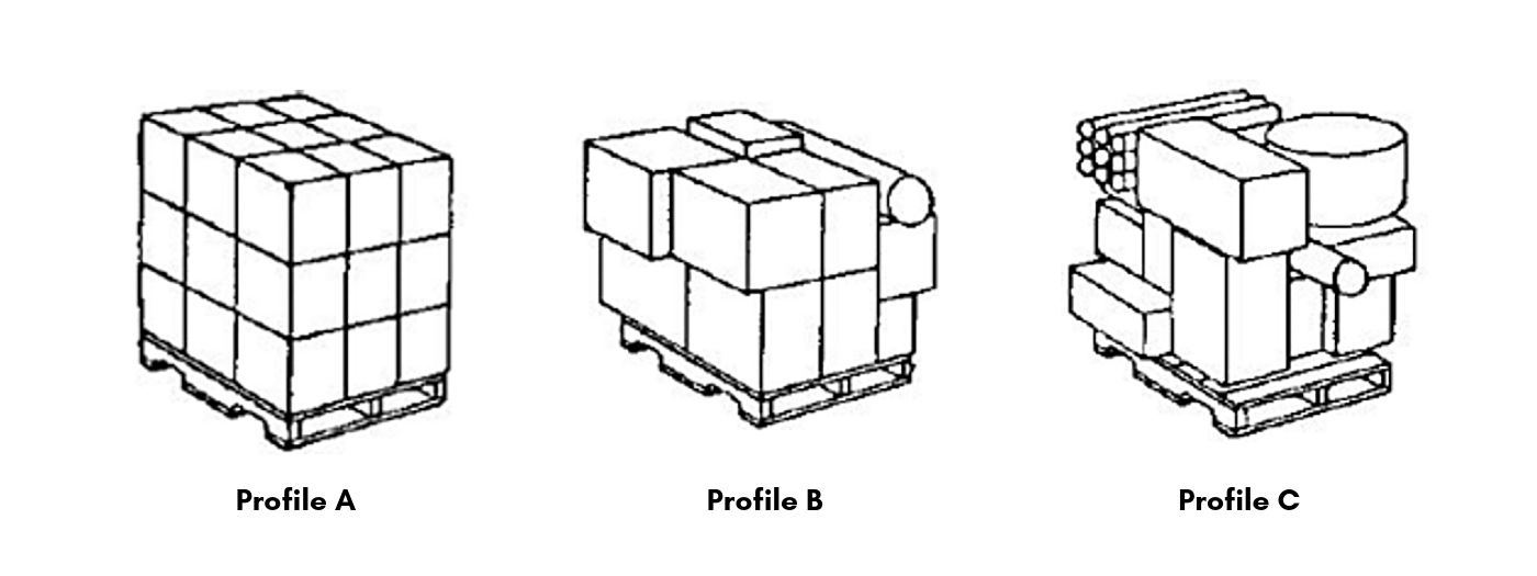 Correct Pallet Size with No Overhang