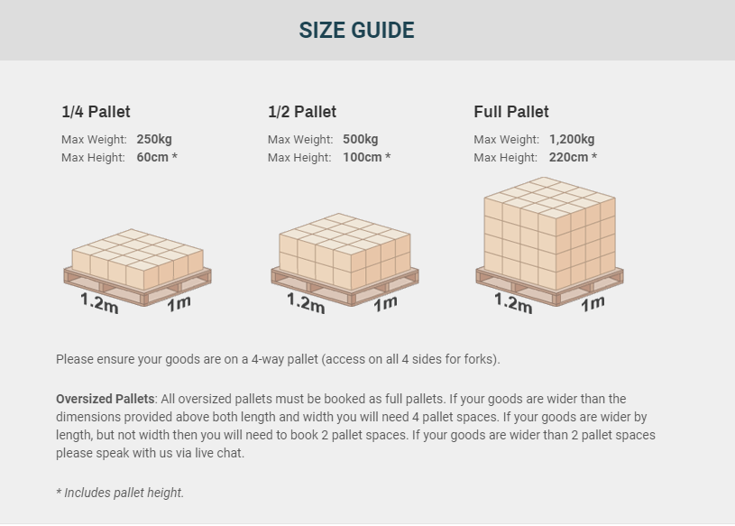 pallet size guide